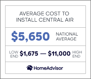 Average cost to install central air is $5,650.