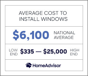 the average cost to install windows is $6,100 or between $335 and $25,000